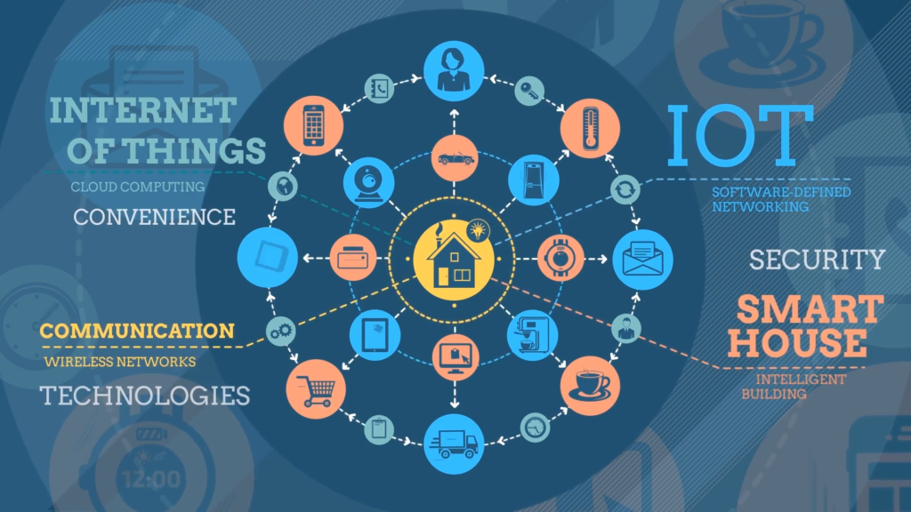 dhs IOT(internet of things)