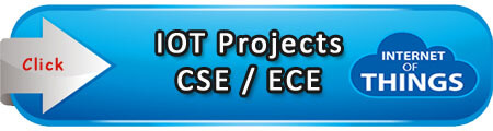 2018-2019 IEEE projects for ECE | TCE in bangalore, IEEE Embedded Projects